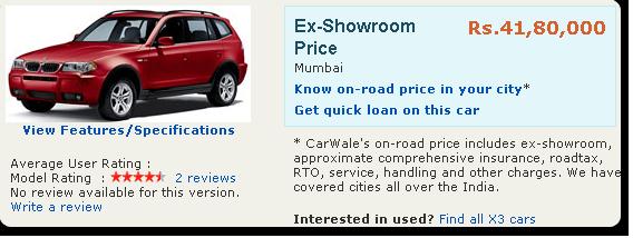 Find Car Prices Online In India With Carwaletricksdaddy Tricksdaddy