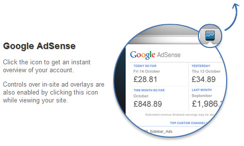 Google Adsense Publisher